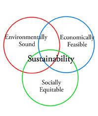 Sustainability Trecini Wines