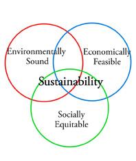 Sustainability Trecini Wines